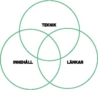 Teknik, innehåll och länkar är dom tre huvudsakliga delarna inom sökmotorsoptimering.